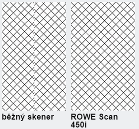 ROWE DYNAMIC STITCHING (RDS)